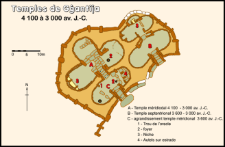 Plan_des_temples_de_Ggantija