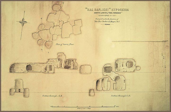 Salflieni 1907